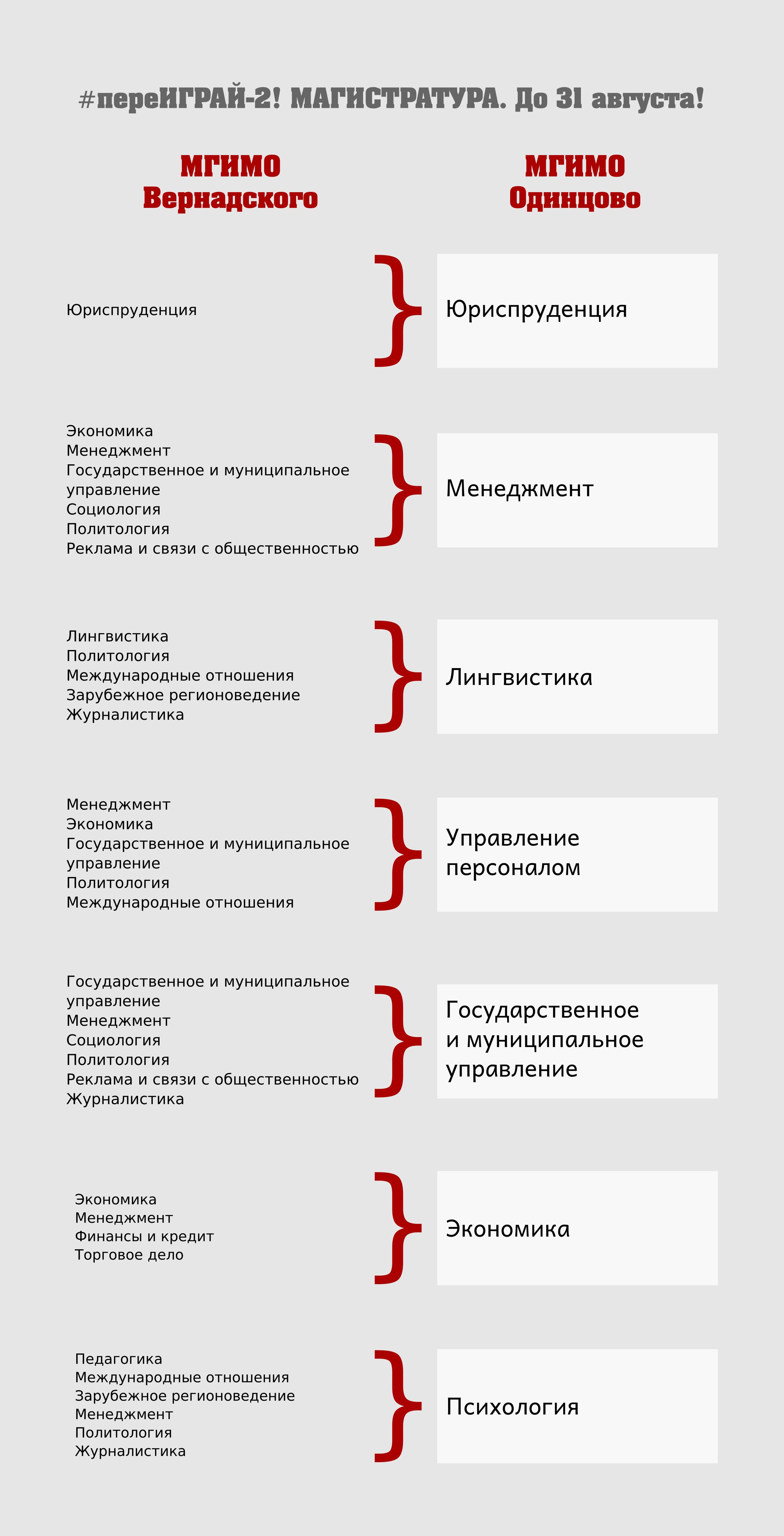 Магистратура финансы и кредит программа